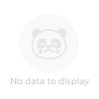 no data to display